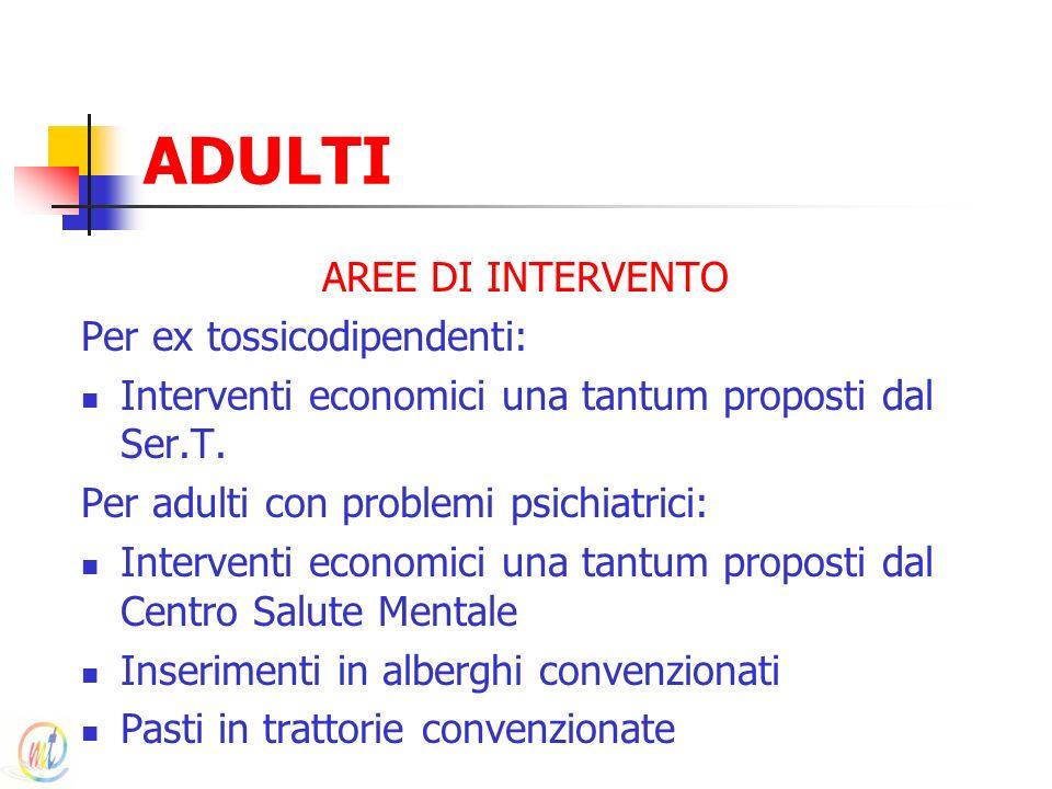ADULTI AREE DI INTERVENTO Per ex tossicodipendenti: