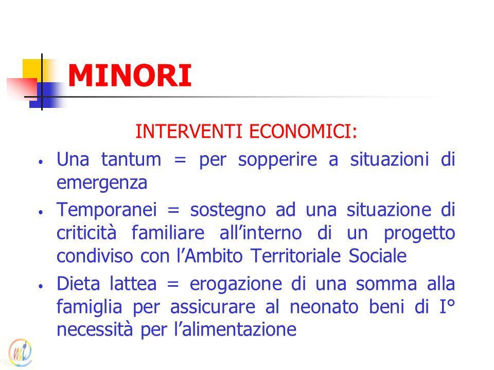 INTERVENTI ECONOMICI: