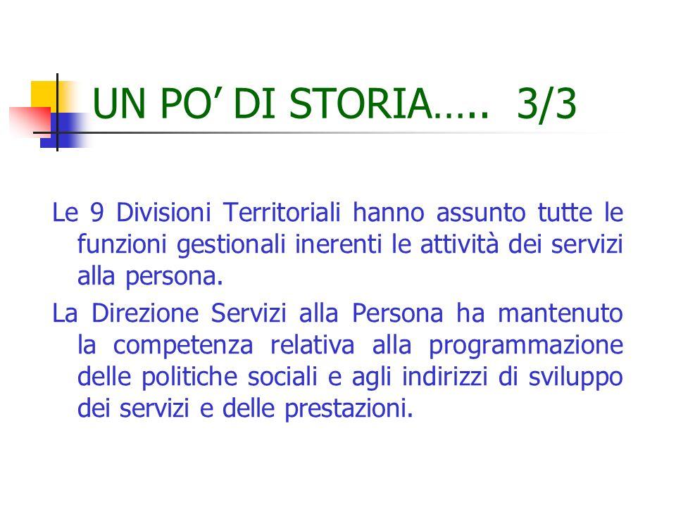UN PO' DI STORIA….. 3/3 Le 9 Divisioni Territoriali hanno assunto tutte le funzioni gestionali inerenti le attività dei servizi alla persona.