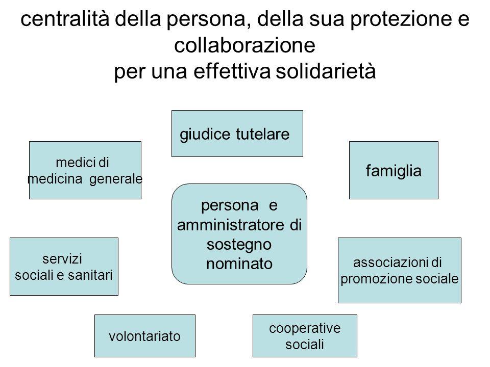 centralità della persona, della sua protezione e collaborazione per una effettiva solidarietà