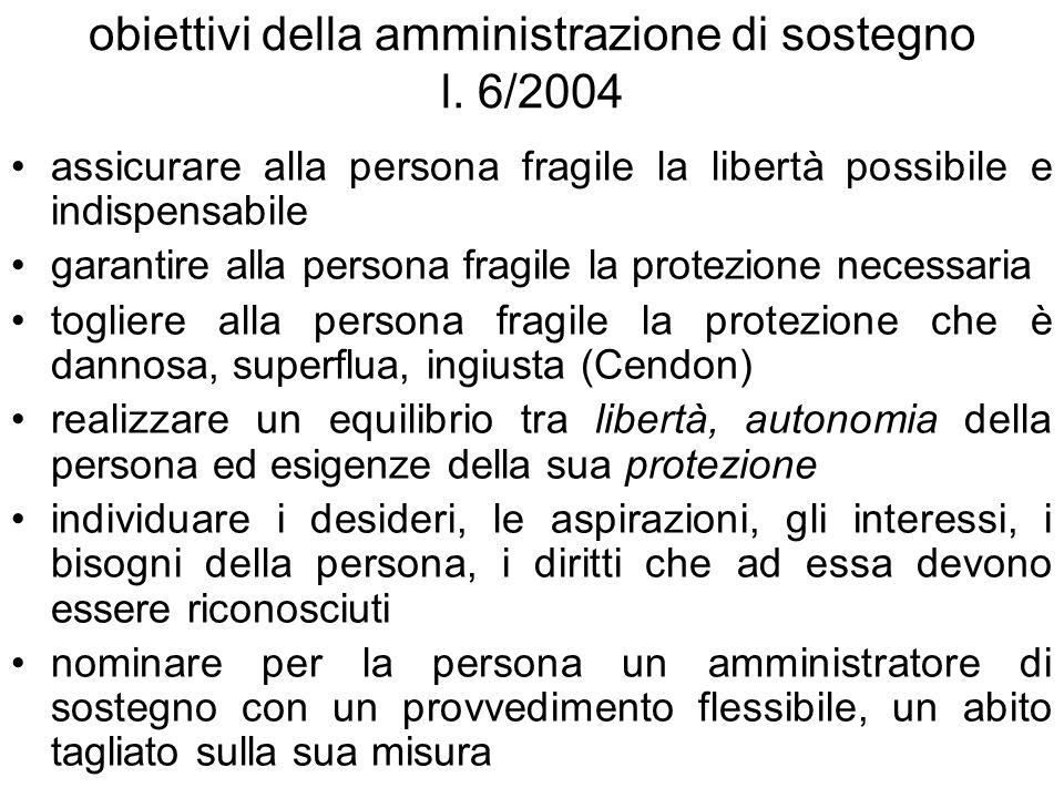 obiettivi della amministrazione di sostegno l. 6/2004