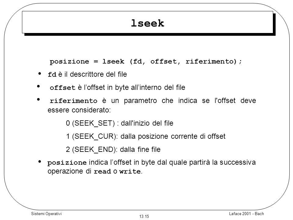posizione = lseek (fd, offset, riferimento);