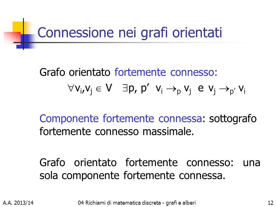 Connessione nei grafi orientati