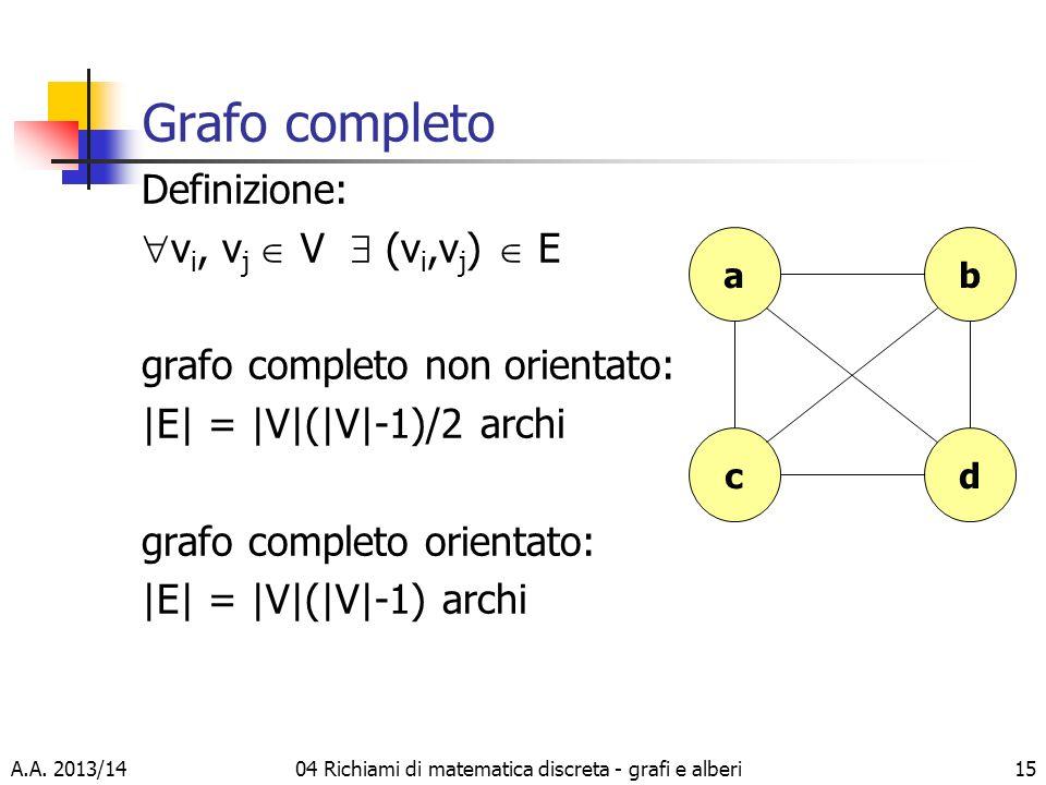 04 Richiami di matematica discreta - grafi e alberi