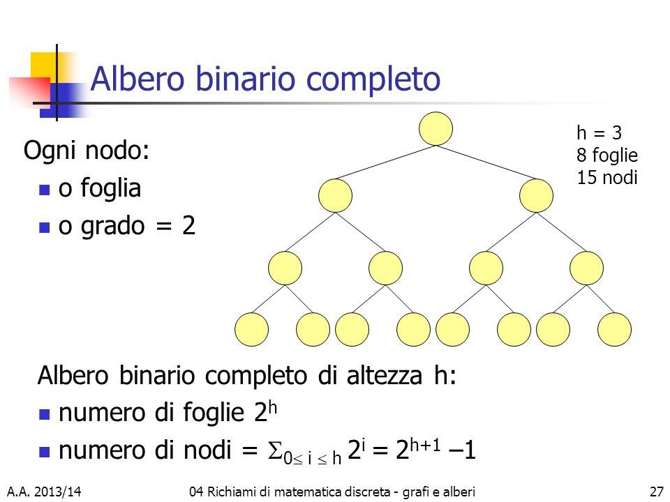 Albero binario completo