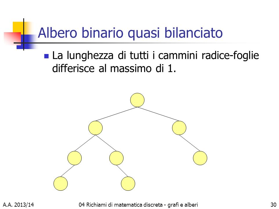 Albero binario quasi bilanciato