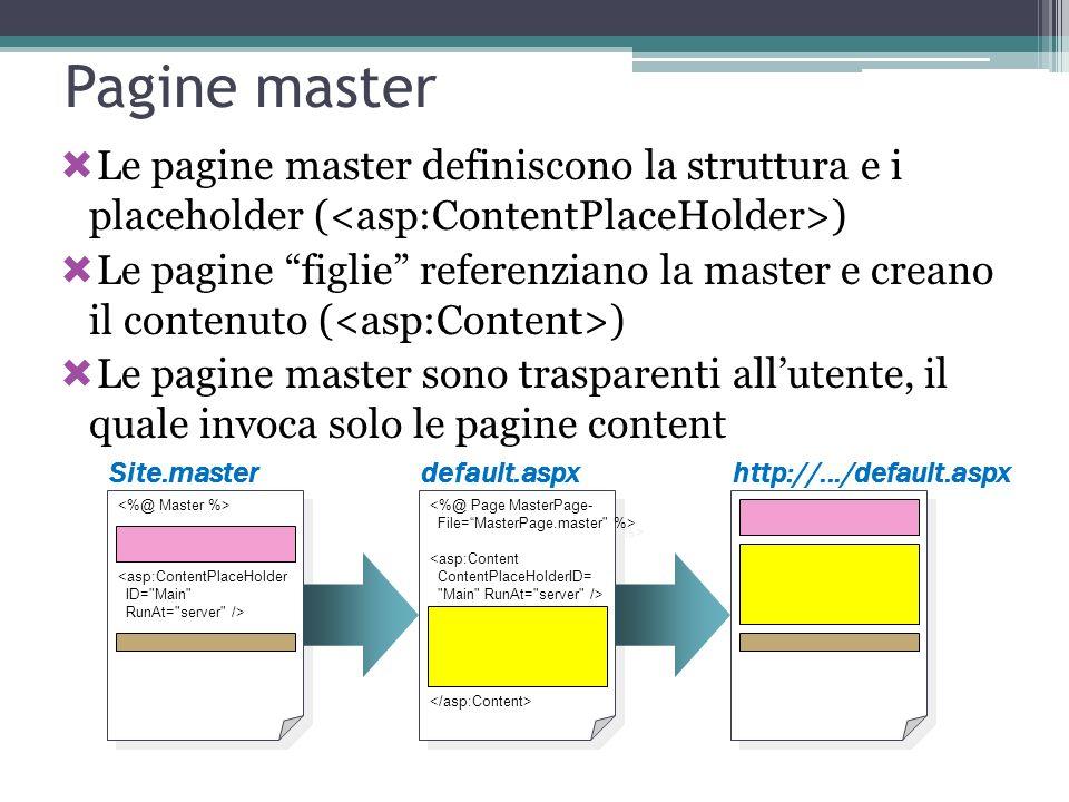 Pagine master Le pagine master definiscono la struttura e i placeholder (<asp:ContentPlaceHolder>)