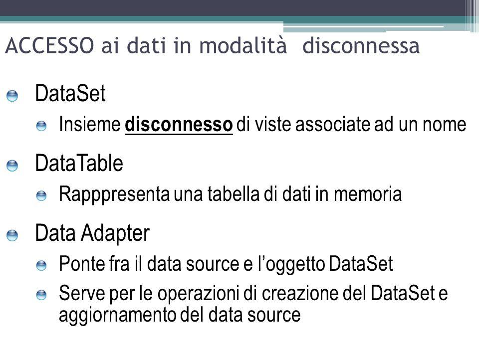 ACCESSO ai dati in modalità disconnessa