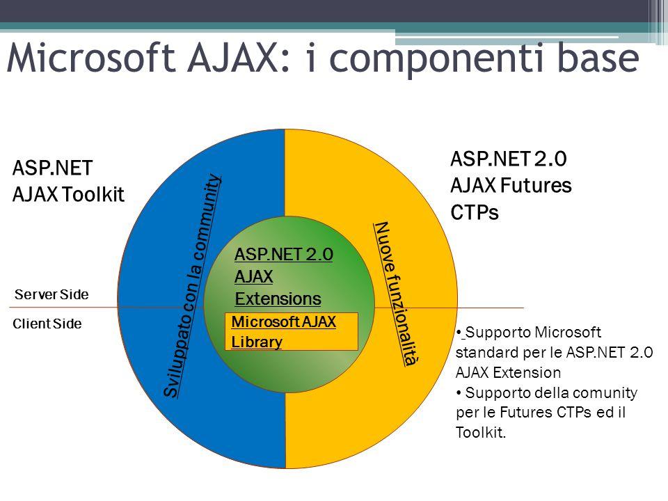 Microsoft AJAX: i componenti base