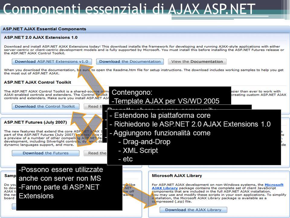 Componenti essenziali di AJAX ASP.NET