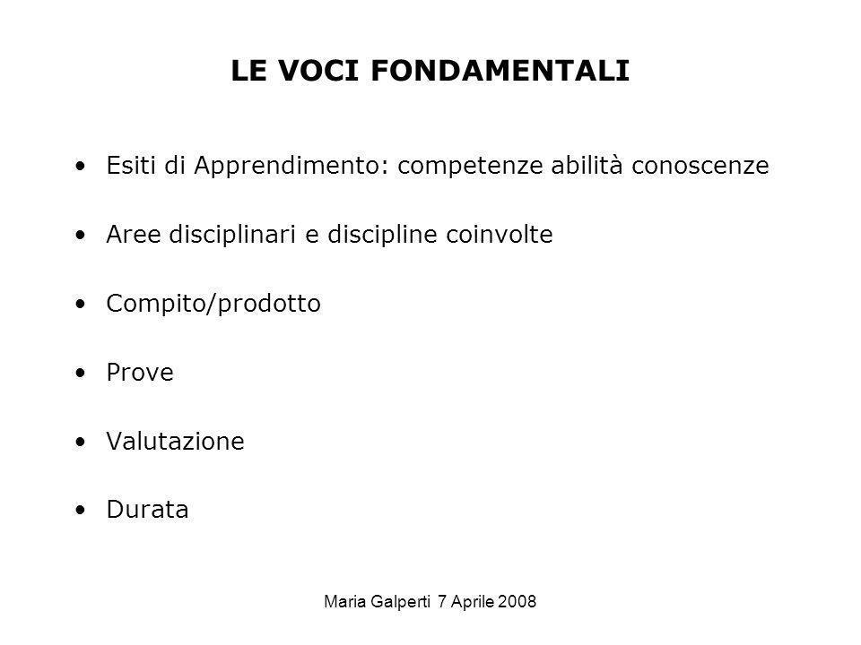 LE VOCI FONDAMENTALI Esiti di Apprendimento: competenze abilità conoscenze. Aree disciplinari e discipline coinvolte.