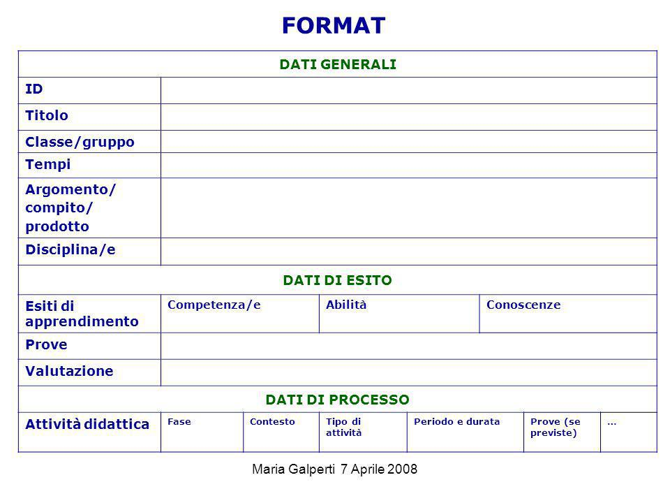 FORMAT DATI GENERALI ID Titolo Classe/gruppo Tempi Argomento/ compito/
