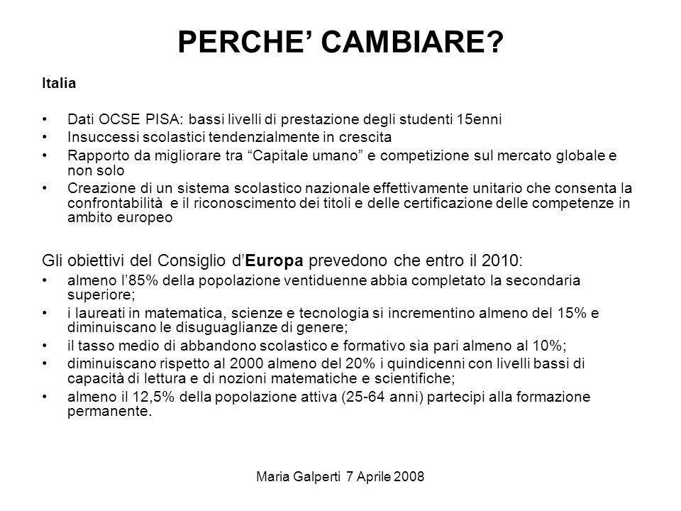 PERCHE' CAMBIARE Italia. Dati OCSE PISA: bassi livelli di prestazione degli studenti 15enni. Insuccessi scolastici tendenzialmente in crescita.