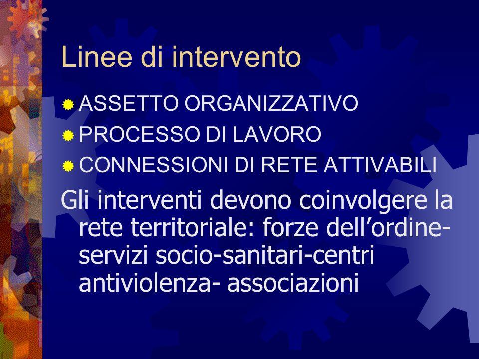 Linee di intervento ASSETTO ORGANIZZATIVO. PROCESSO DI LAVORO. CONNESSIONI DI RETE ATTIVABILI.