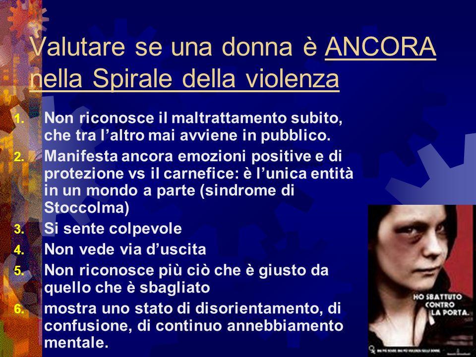 Valutare se una donna è ANCORA nella Spirale della violenza
