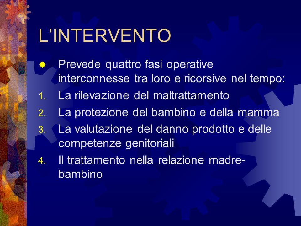 L'INTERVENTO Prevede quattro fasi operative interconnesse tra loro e ricorsive nel tempo: La rilevazione del maltrattamento.