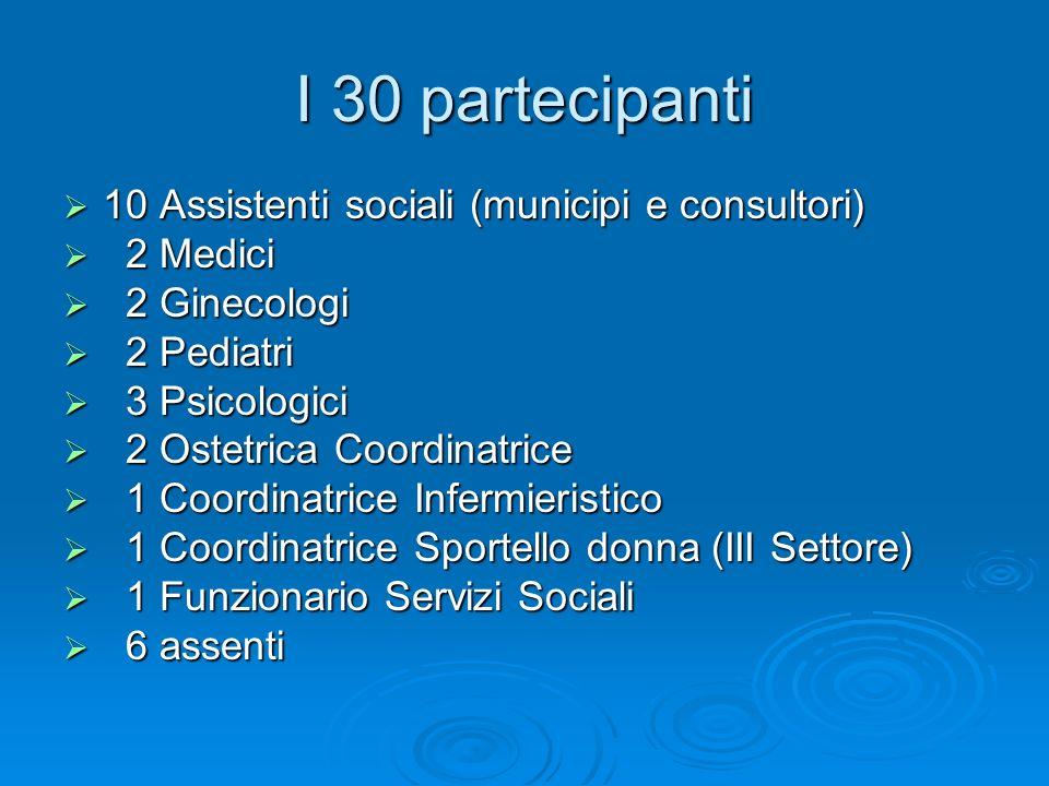 I 30 partecipanti 10 Assistenti sociali (municipi e consultori)