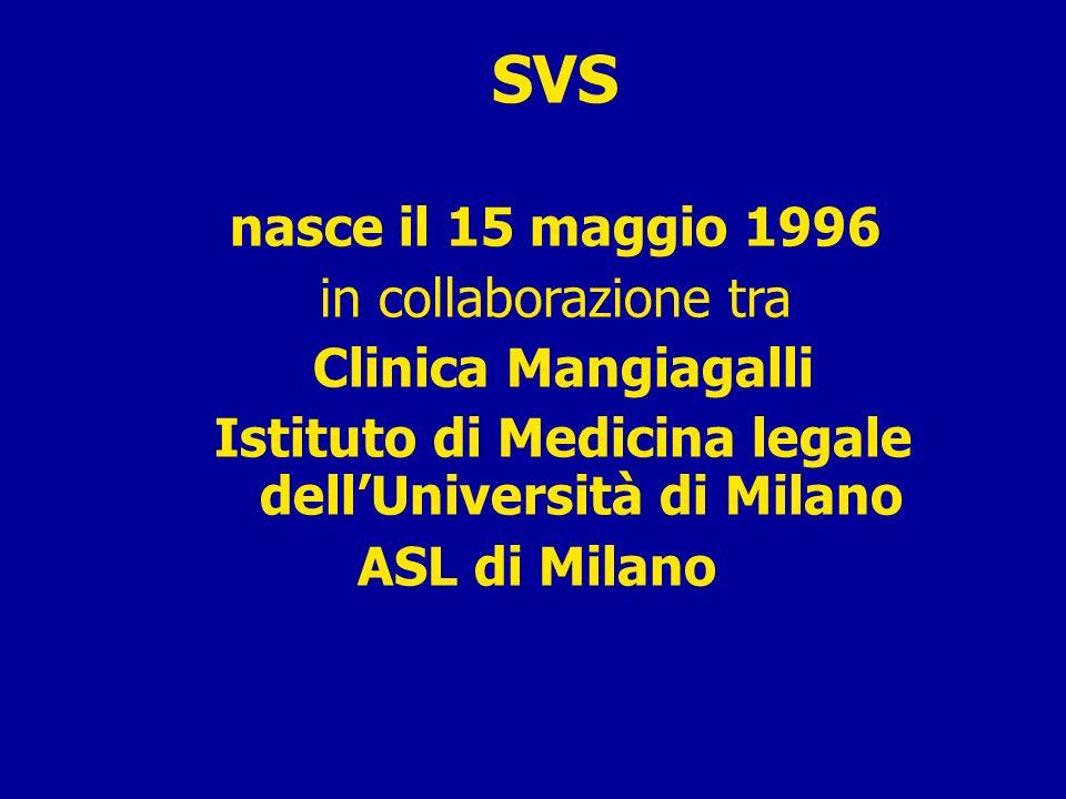 Istituto di Medicina legale dell'Università di Milano