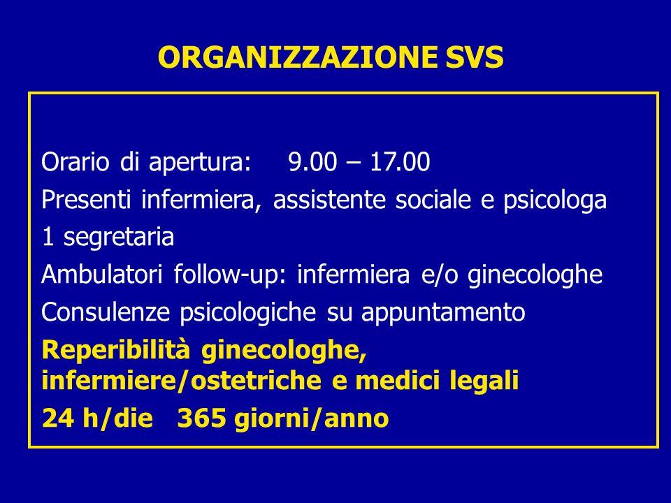 ORGANIZZAZIONE SVS Orario di apertura: 9.00 – 17.00