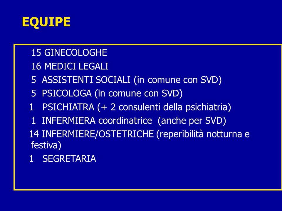 EQUIPE 15 GINECOLOGHE 16 MEDICI LEGALI