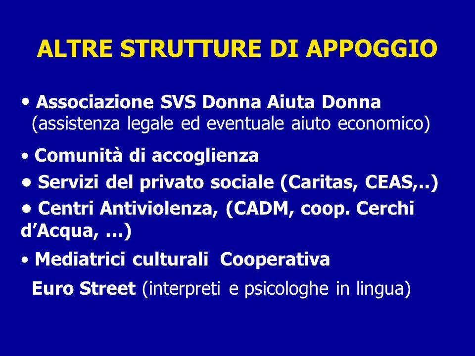 ALTRE STRUTTURE DI APPOGGIO