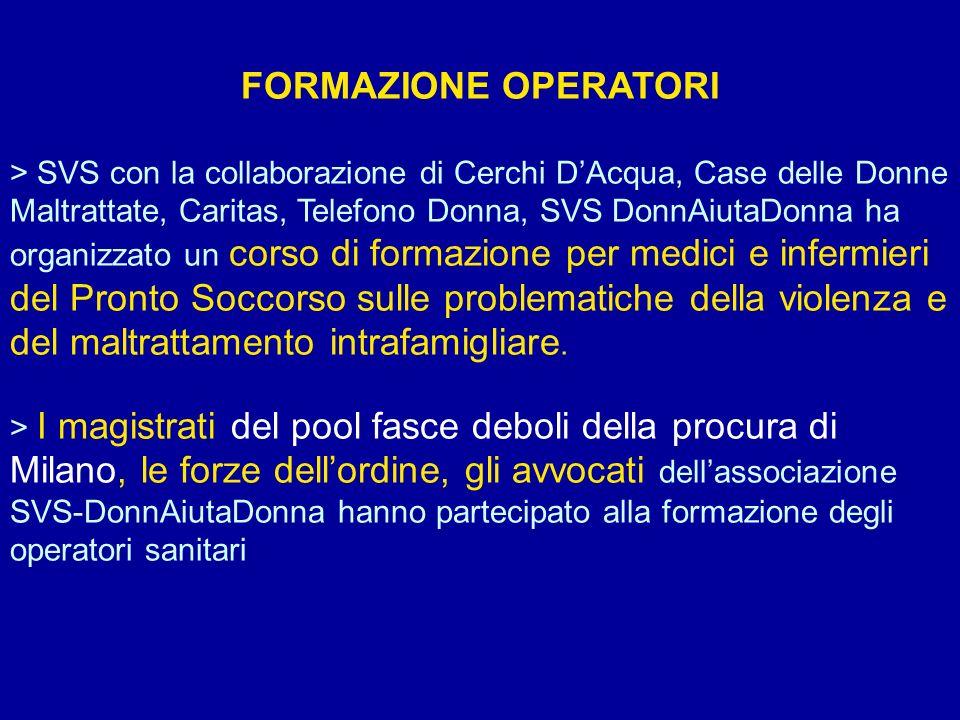 FORMAZIONE OPERATORI