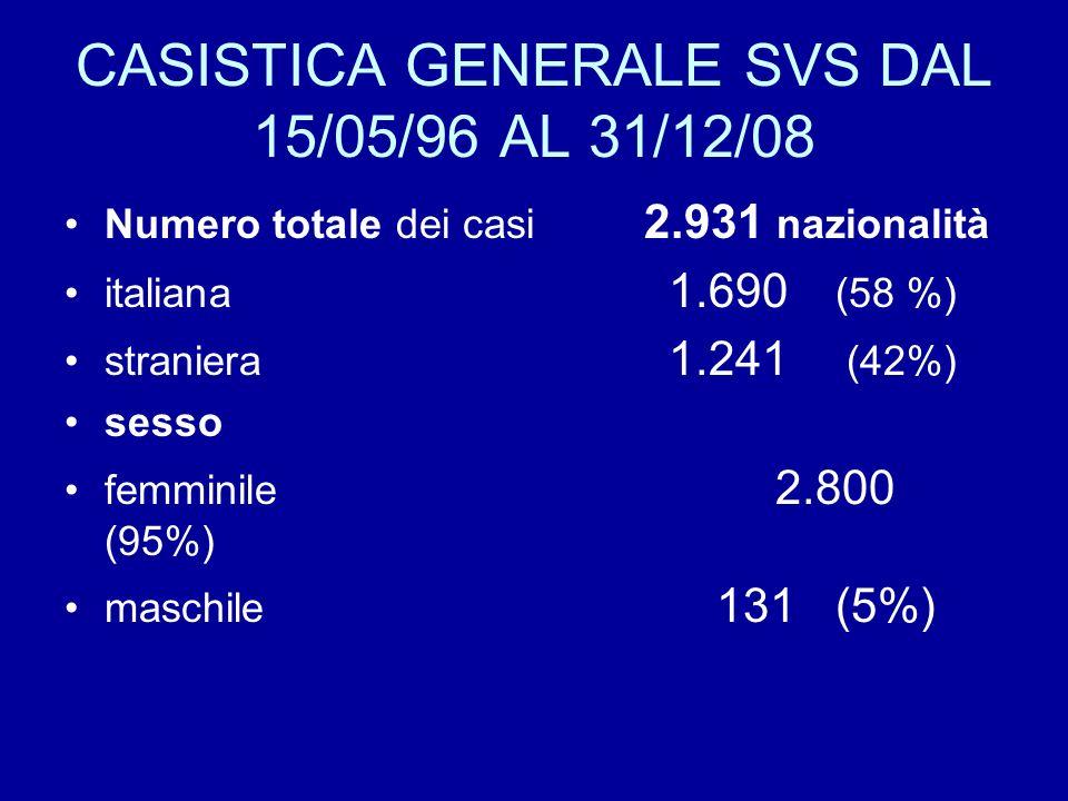 CASISTICA GENERALE SVS DAL 15/05/96 AL 31/12/08