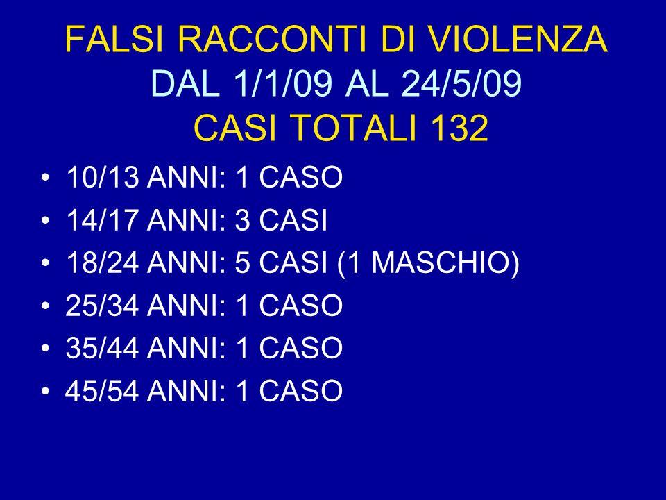 FALSI RACCONTI DI VIOLENZA DAL 1/1/09 AL 24/5/09 CASI TOTALI 132