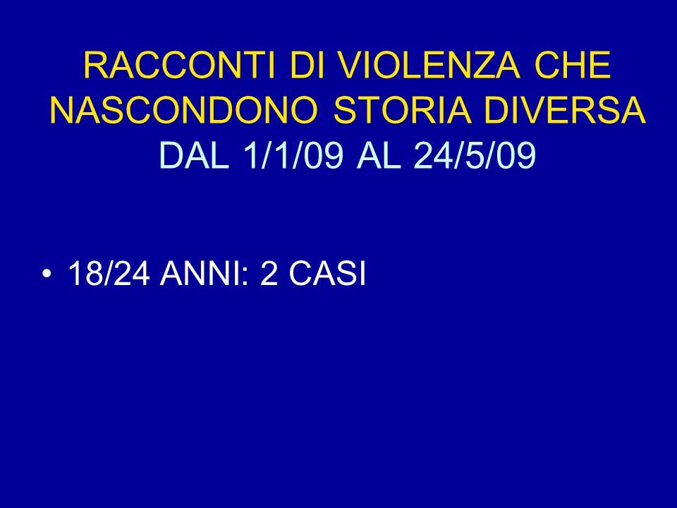 RACCONTI DI VIOLENZA CHE NASCONDONO STORIA DIVERSA DAL 1/1/09 AL 24/5/09