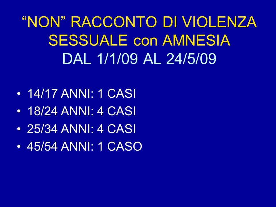 NON RACCONTO DI VIOLENZA SESSUALE con AMNESIA DAL 1/1/09 AL 24/5/09