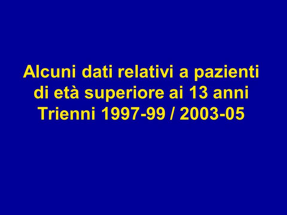 Alcuni dati relativi a pazienti di età superiore ai 13 anni Trienni 1997-99 / 2003-05
