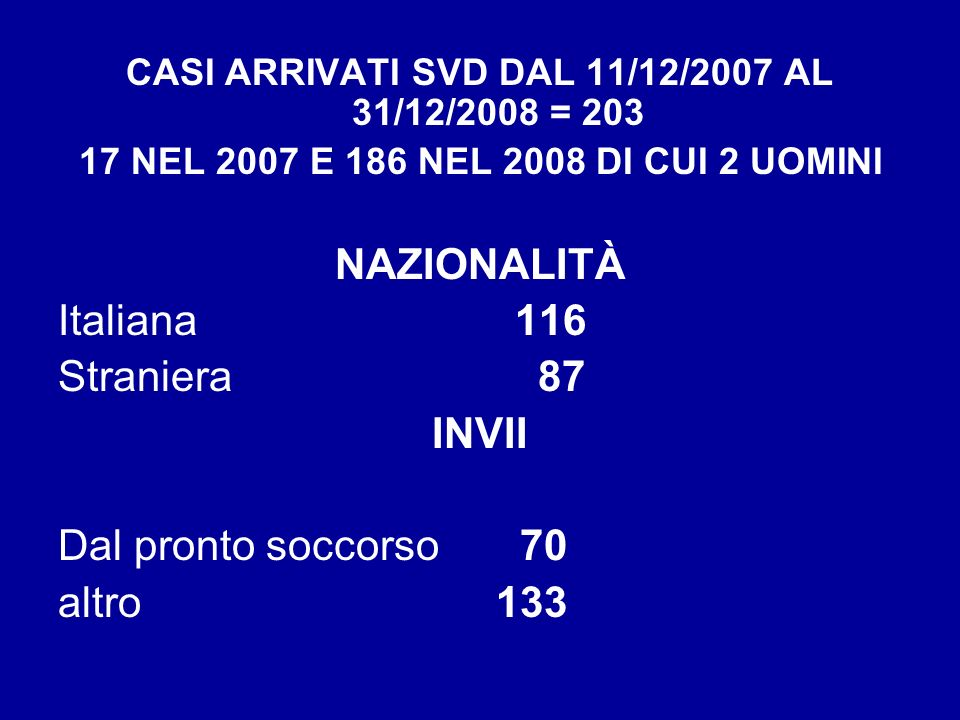 CASI ARRIVATI SVD DAL 11/12/2007 AL 31/12/2008 = 203