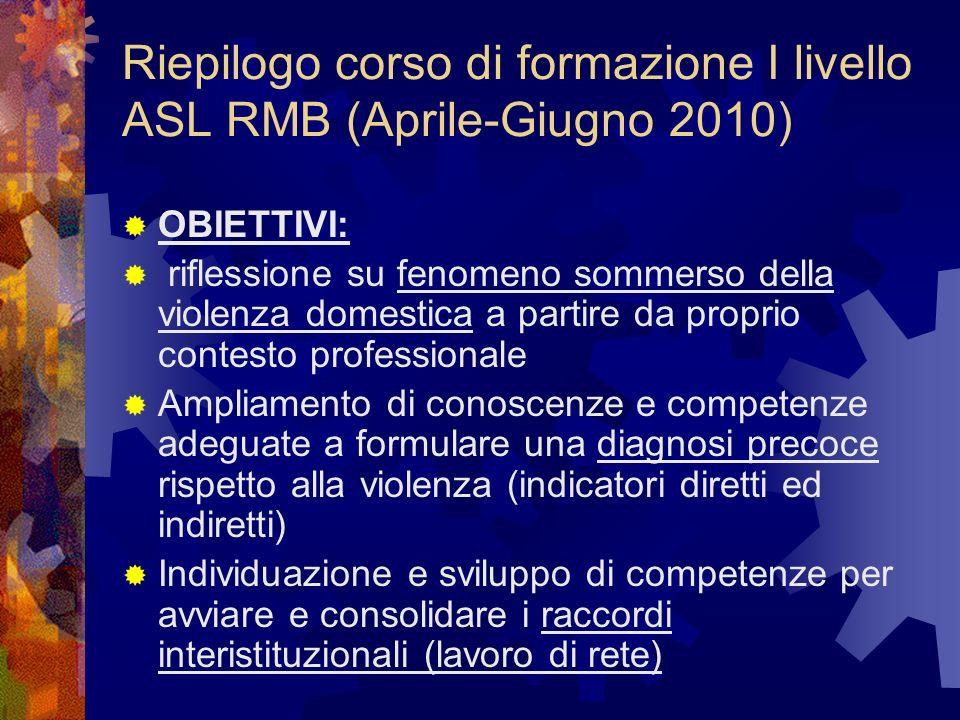 Riepilogo corso di formazione I livello ASL RMB (Aprile-Giugno 2010)
