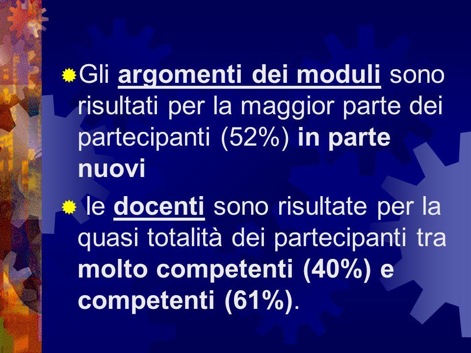 Gli argomenti dei moduli sono risultati per la maggior parte dei partecipanti (52%) in parte nuovi