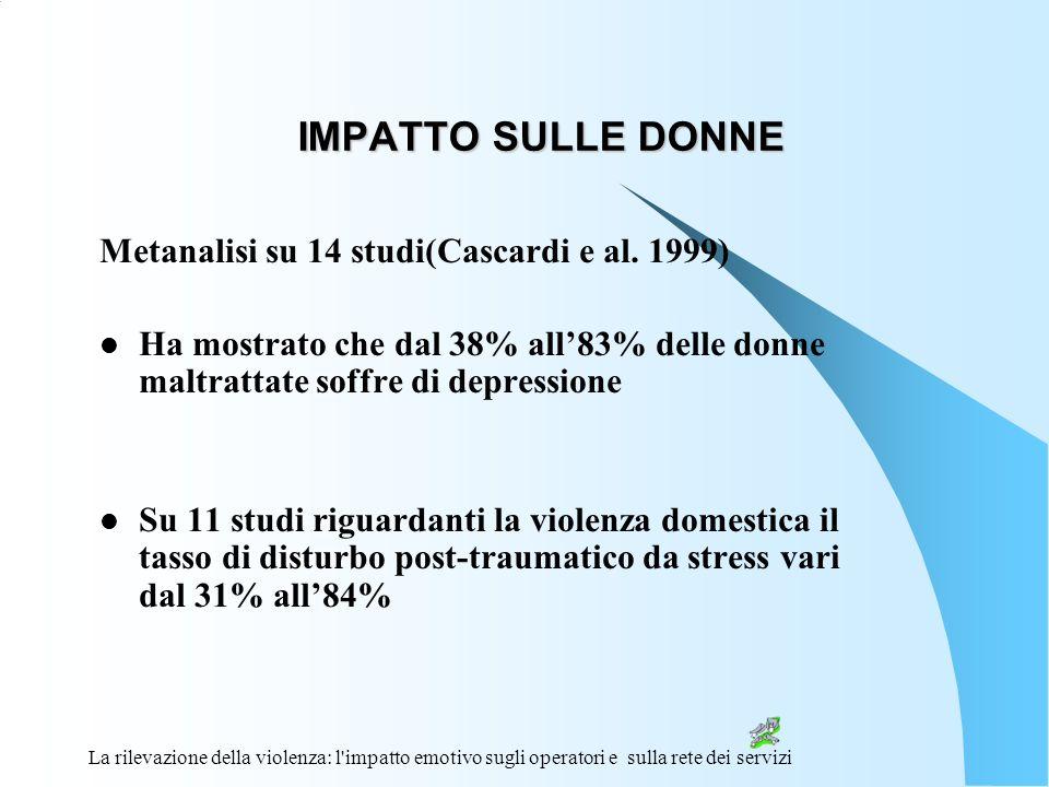 IMPATTO SULLE DONNE Metanalisi su 14 studi(Cascardi e al. 1999)