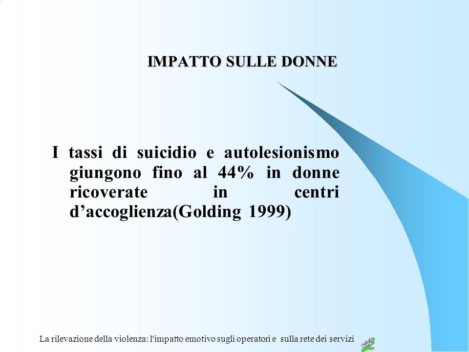 IMPATTO SULLE DONNE I tassi di suicidio e autolesionismo giungono fino al 44% in donne ricoverate in centri d'accoglienza(Golding 1999)