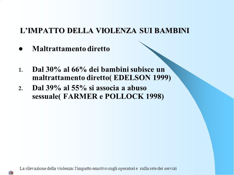 L'IMPATTO DELLA VIOLENZA SUI BAMBINI