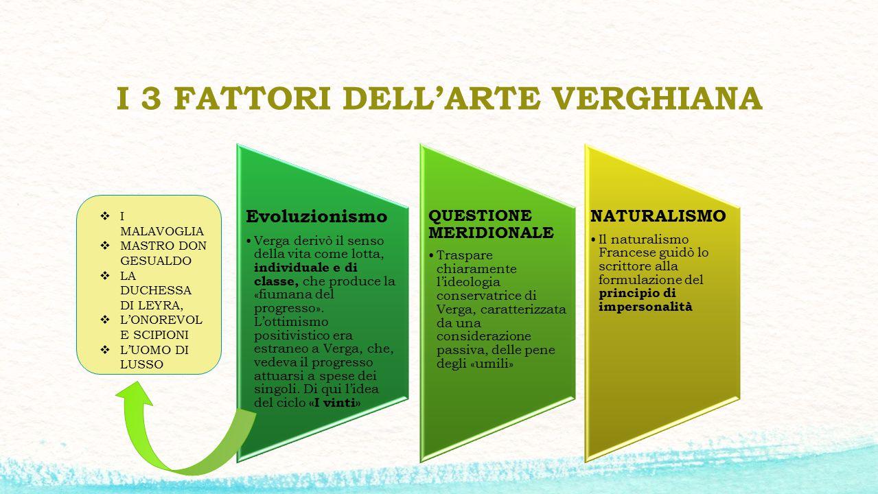 I 3 FATTORI DELL'ARTE VERGHIANA
