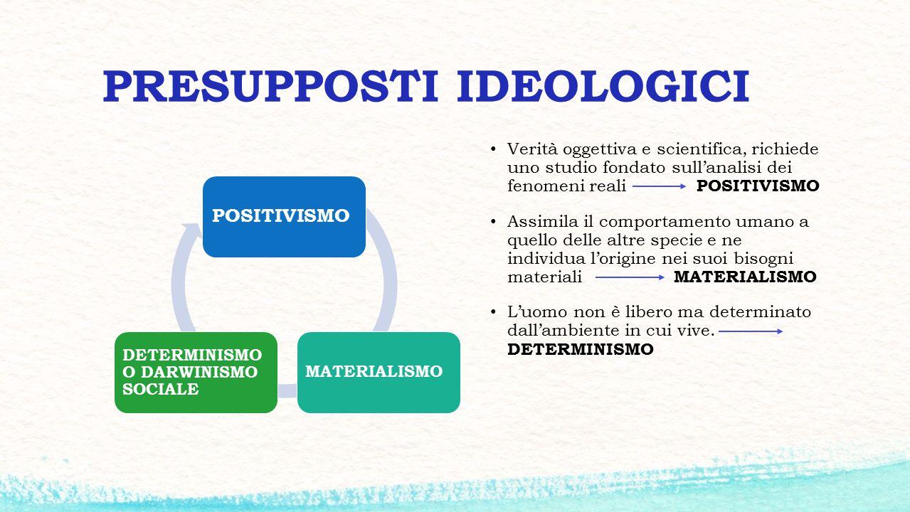PRESUPPOSTI IDEOLOGICI