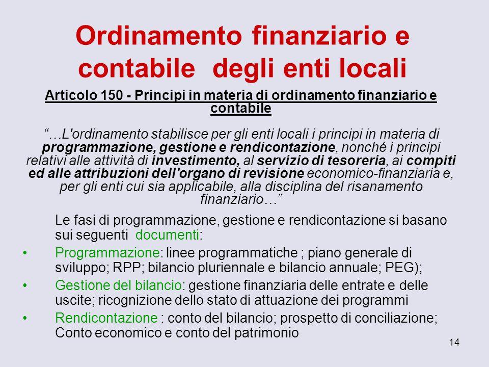 Ordinamento finanziario e contabile degli enti locali
