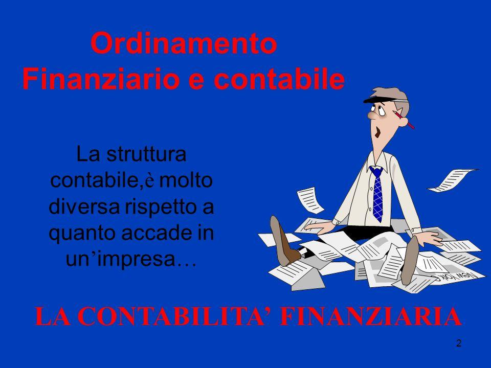 Ordinamento Finanziario e contabile