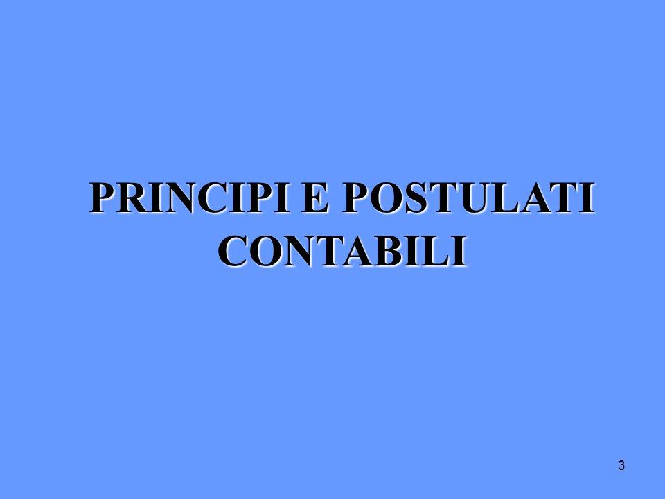 PRINCIPI E POSTULATI CONTABILI