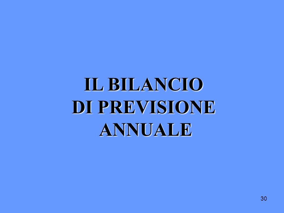 IL BILANCIO DI PREVISIONE ANNUALE
