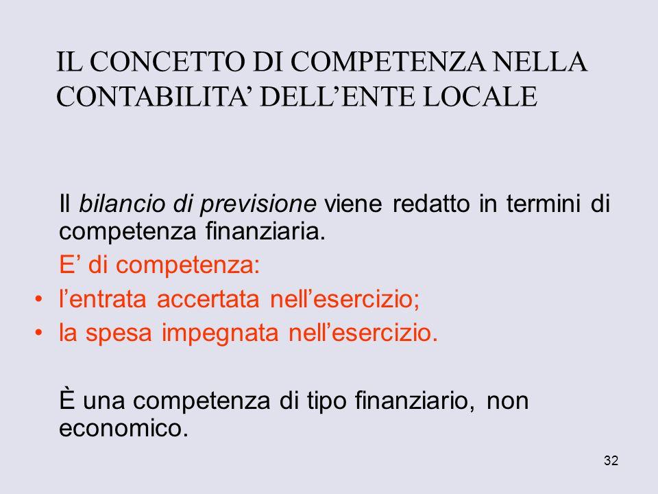 IL CONCETTO DI COMPETENZA NELLA CONTABILITA' DELL'ENTE LOCALE