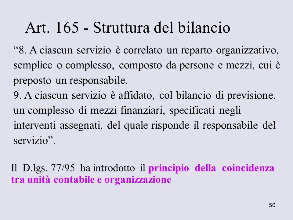 Art. 165 - Struttura del bilancio