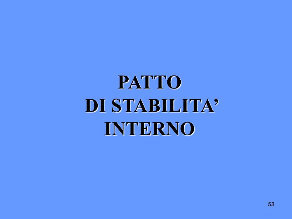PATTO DI STABILITA' INTERNO