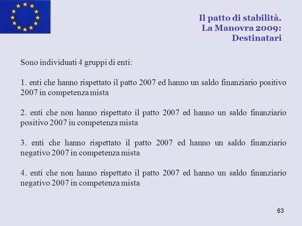 Il patto di stabilità. La Manovra 2009: Destinatari