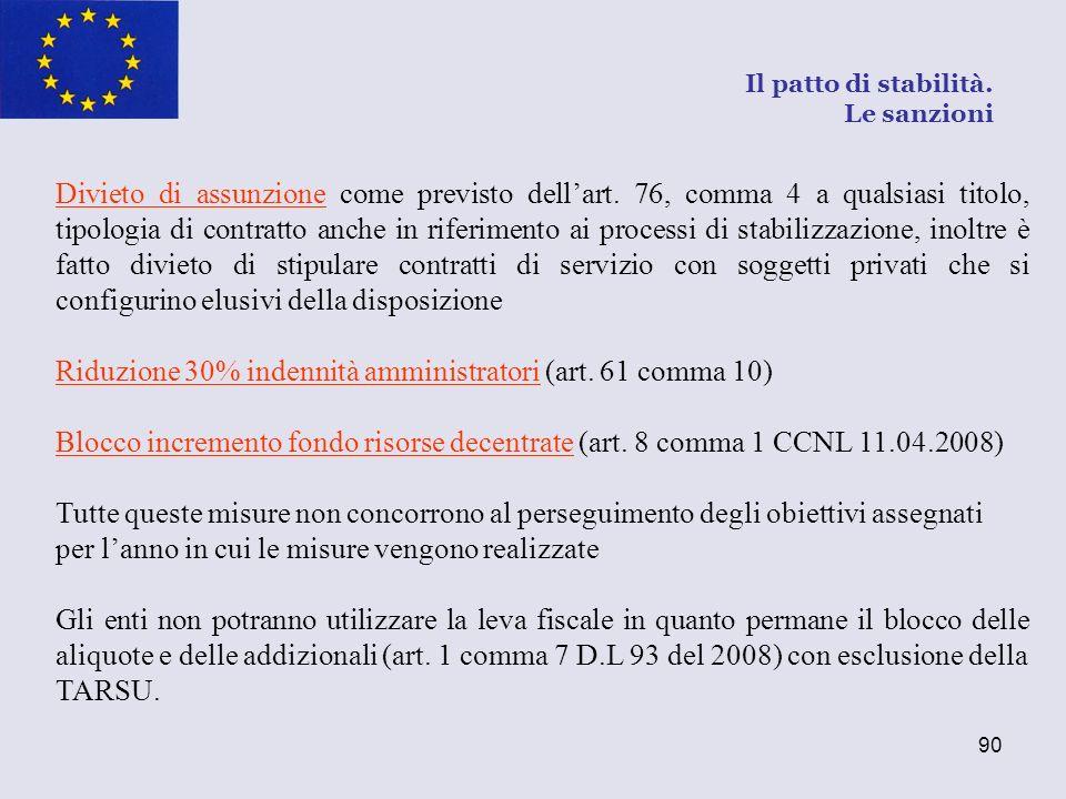 Riduzione 30% indennità amministratori (art. 61 comma 10)