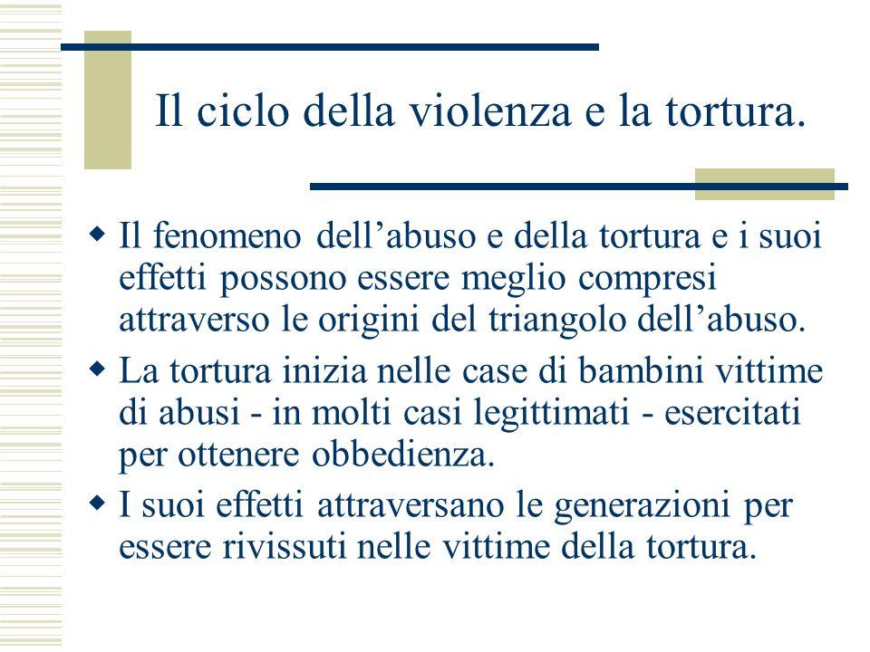 Il ciclo della violenza e la tortura.