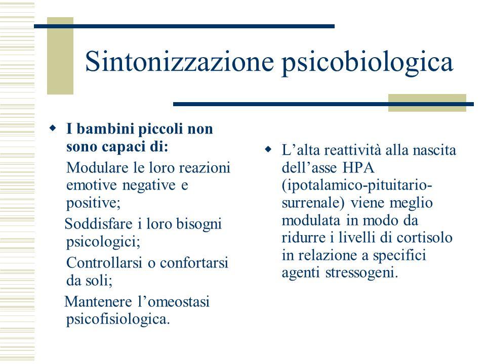 Sintonizzazione psicobiologica